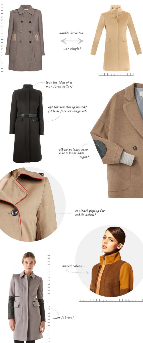 building the perfect coat   via vmac+cheese