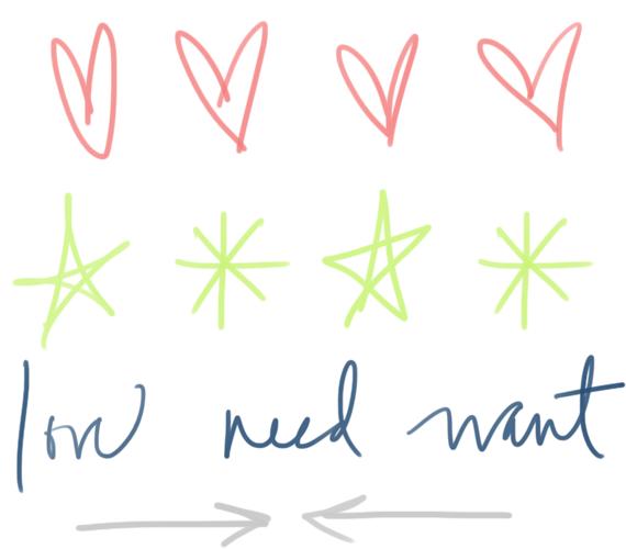 40 handwritten graphics for blog layouts | via vmac+cheese