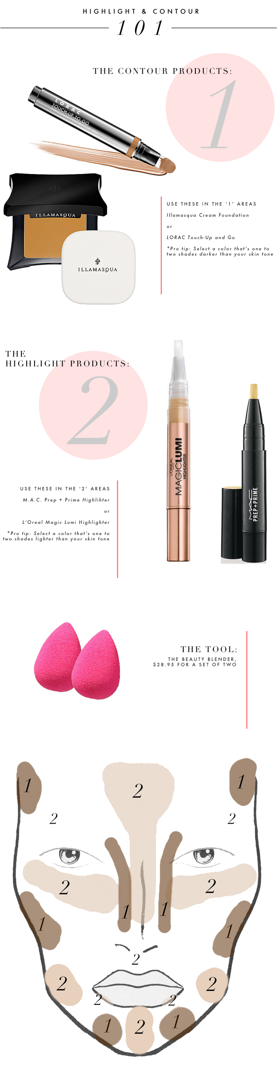 guide how to highlight and contour your face step by step guide