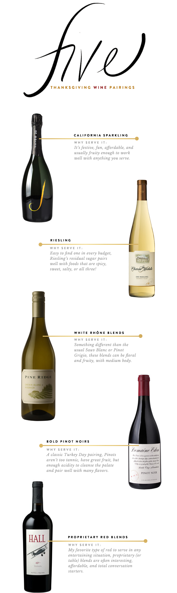 wine pairing ideas for Thanksgiving dinner