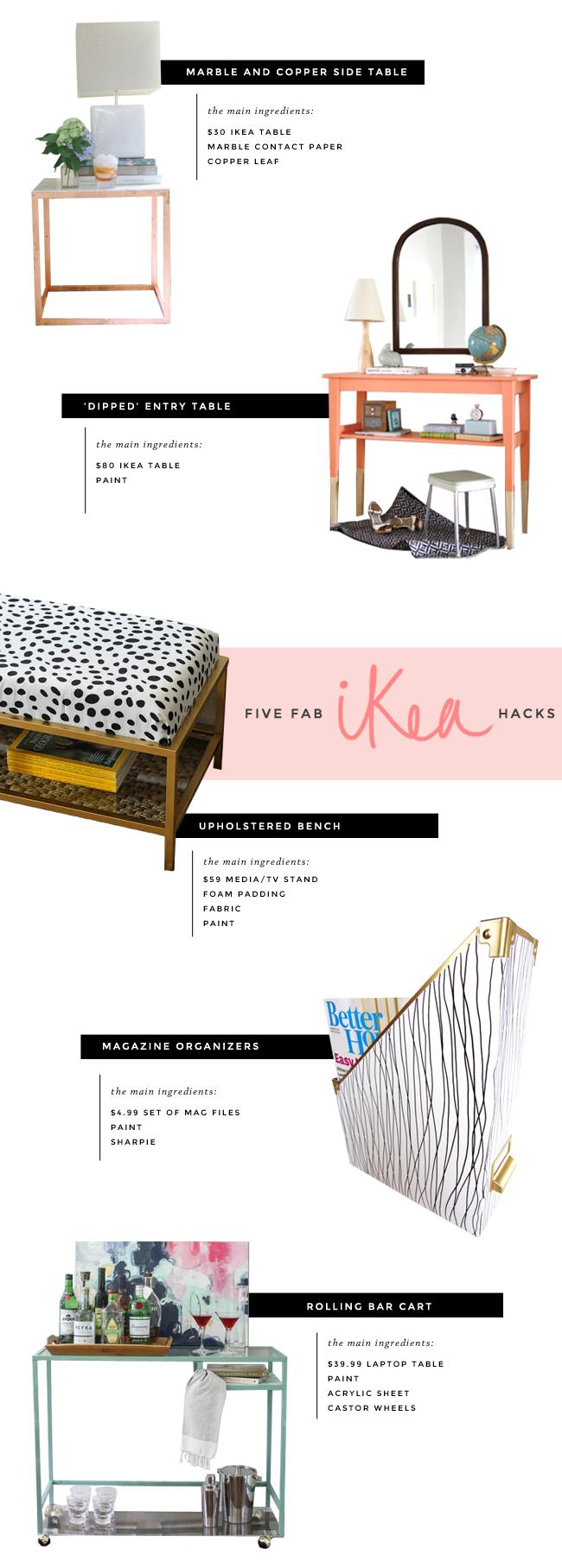 5 Ikea Hacks I Want To Try Victoria Mcginley Studio