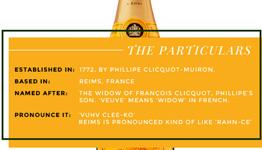 veuve clicquot history