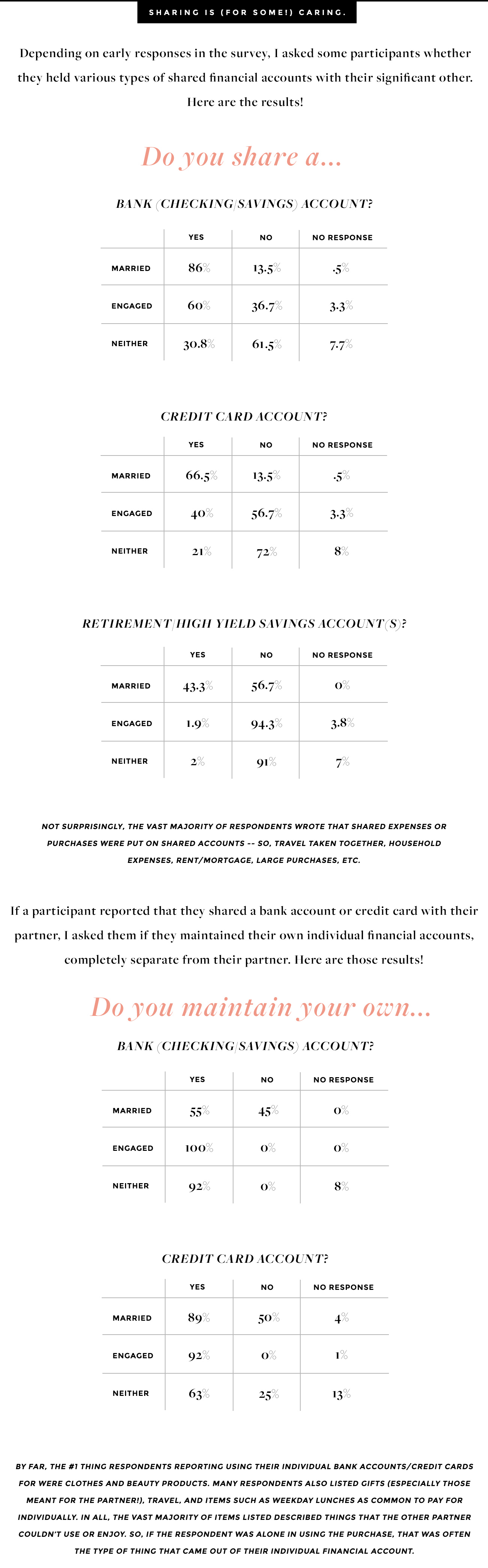 Survey on relationships and money - Other Accounts