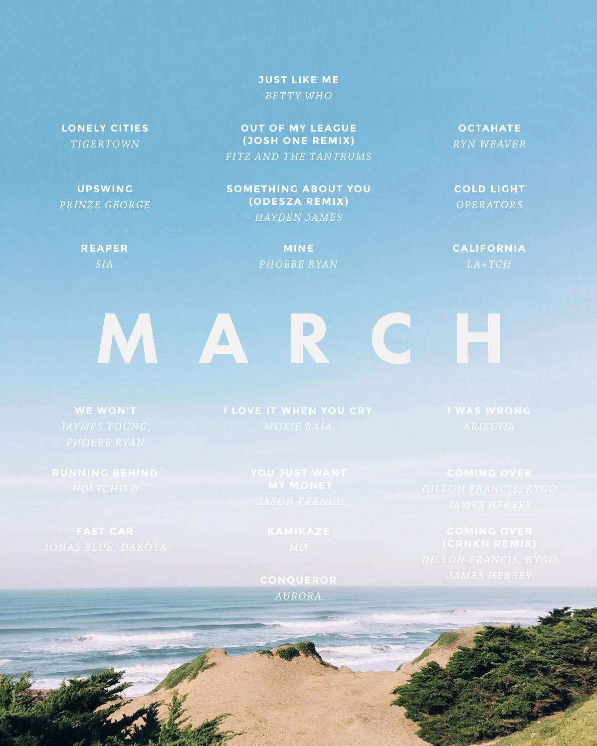 victoria mcginley studio - march spotify playlist